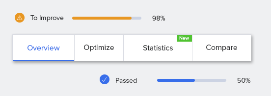 Site Audit Status Bar